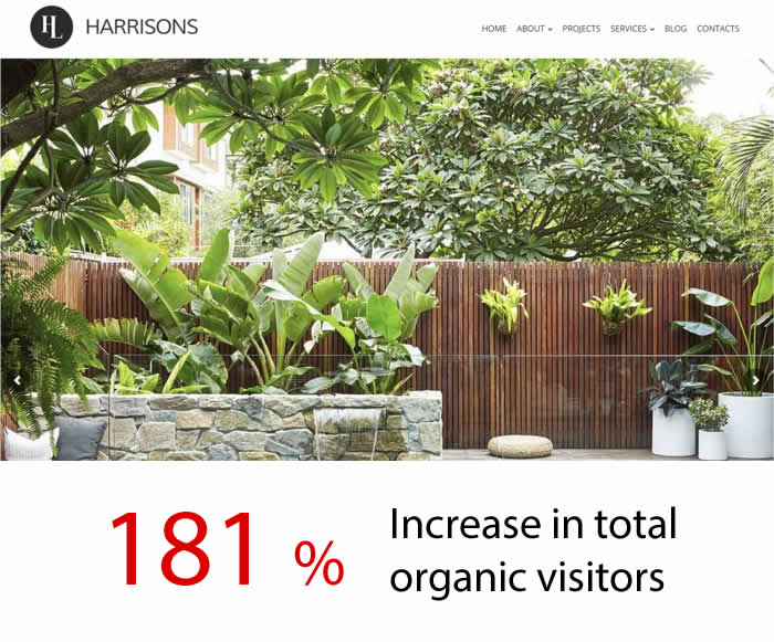 SEO Organic Visitors Increase for Client Harrison's Landscaping