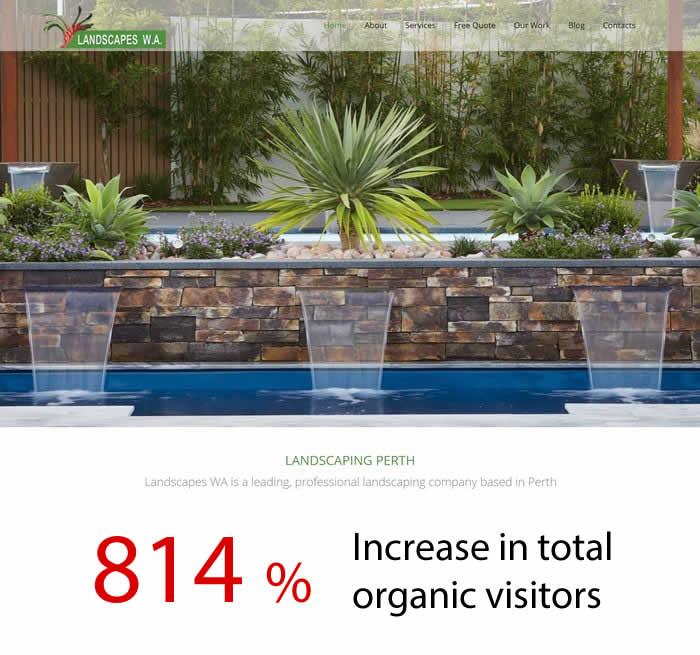 Increase in total organic visitors of 814%